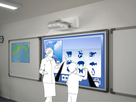 Class room Solutions